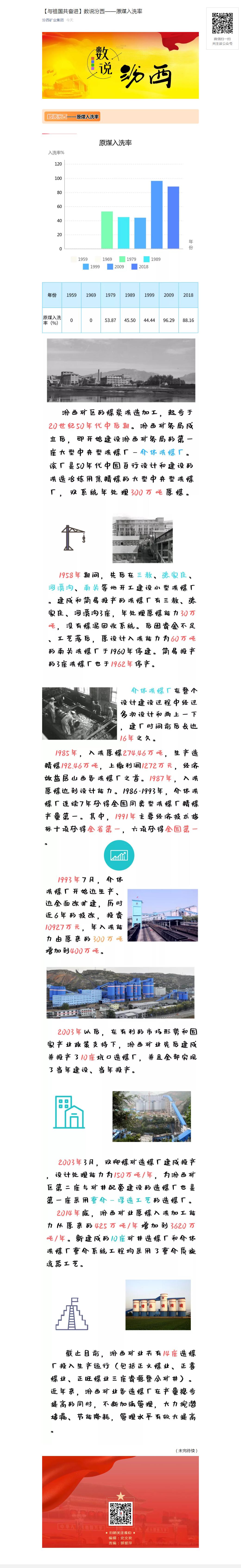 【与祖国共奋进】数说龙虎斗游戏——原煤入洗率.png