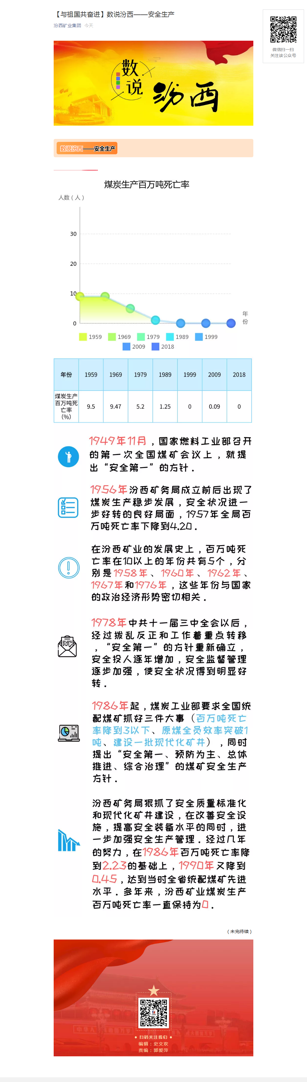 【与祖国共奋进】数说龙虎斗游戏——安全生产.png
