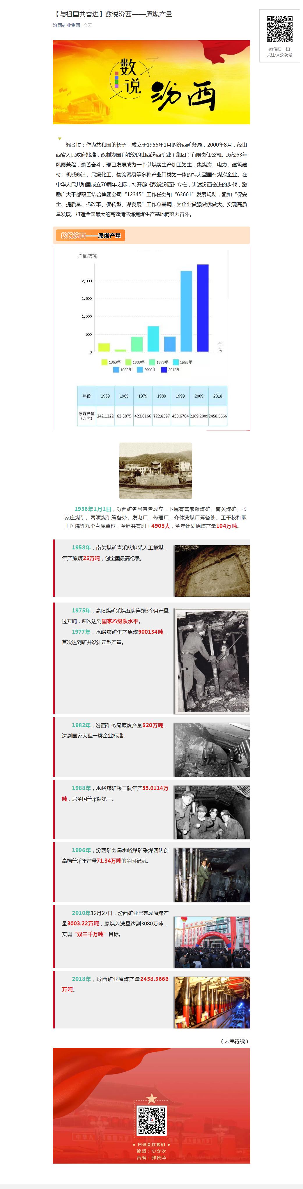 【与祖国共奋进】数说龙虎斗游戏——原煤产量.png