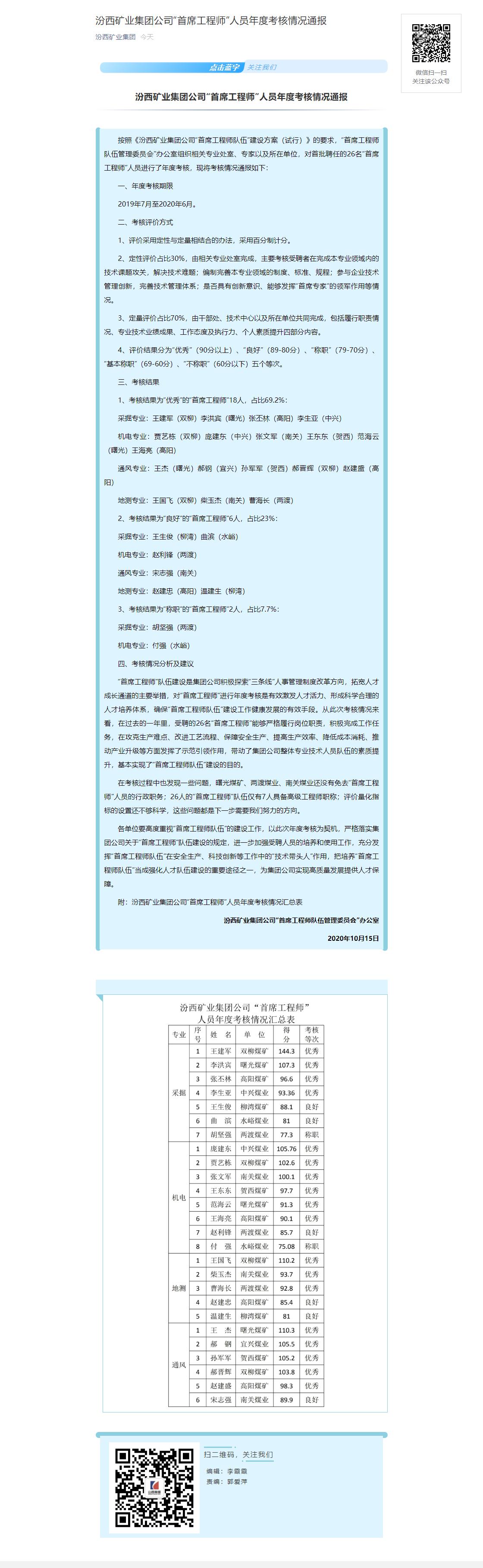 """汾西矿业集团公司""""首席工程师""""人员年度考核情况通报.png"""