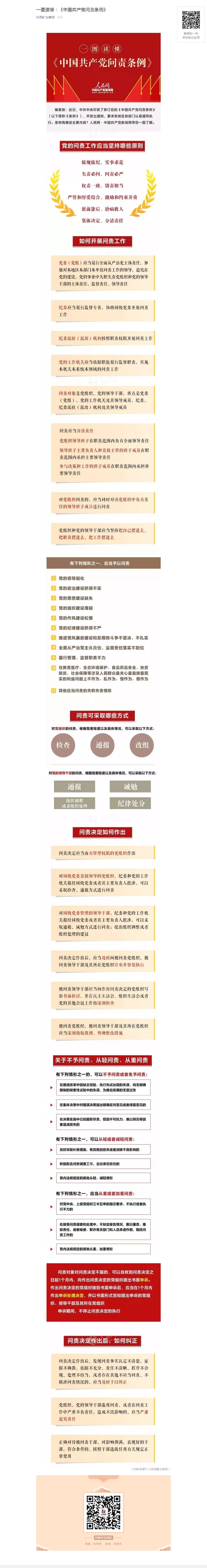 一圖讀懂:《中國共産黨問責條例》.png